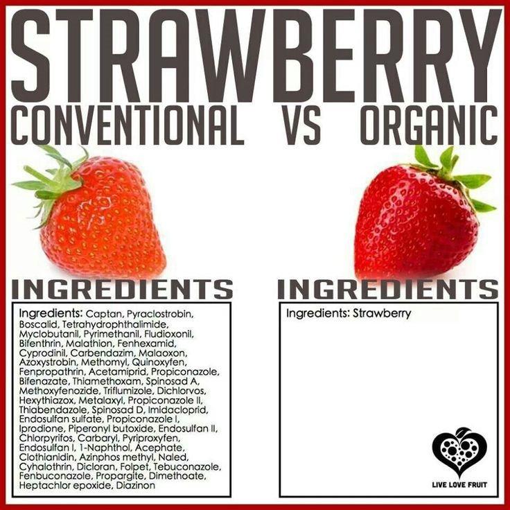 Organic FTW